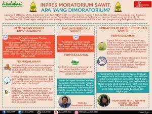 Inpres Moratorium Sawit 02